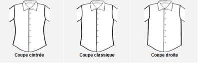 Coupes chemises pour homme Lyon